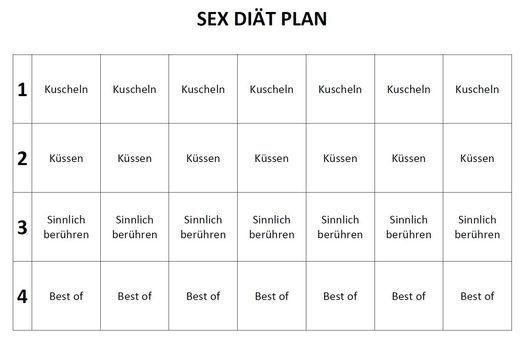 Sex-Diät-Plan