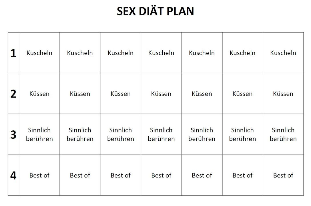 Sex-Diät-Plan
