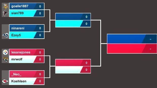 Madden NFL 19 German Masters - Playoff-Bracket