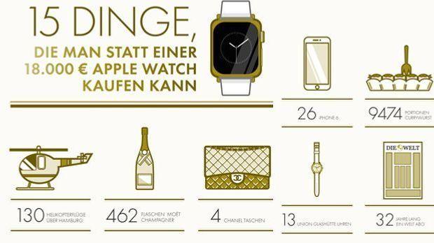 Apple Watch und 15 Alternativen