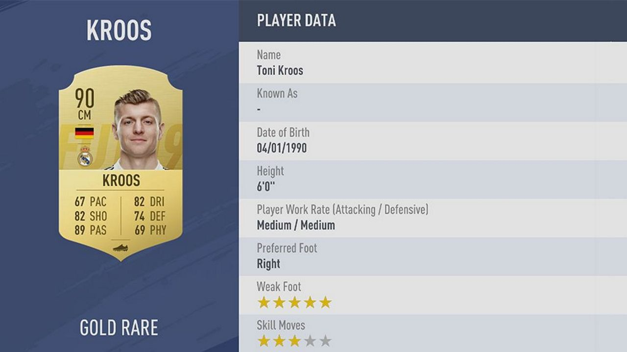Toni Kroos - Rating: 90 - Bildquelle: EA Sports