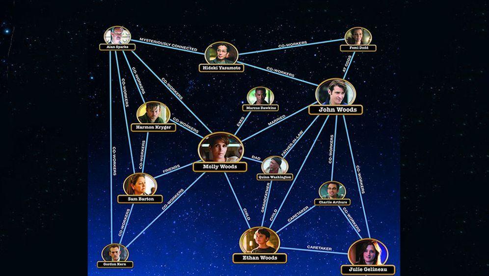 Das Universum von Extant - Bildquelle: CBS Broadcasting, Inc. All Rights Reserved