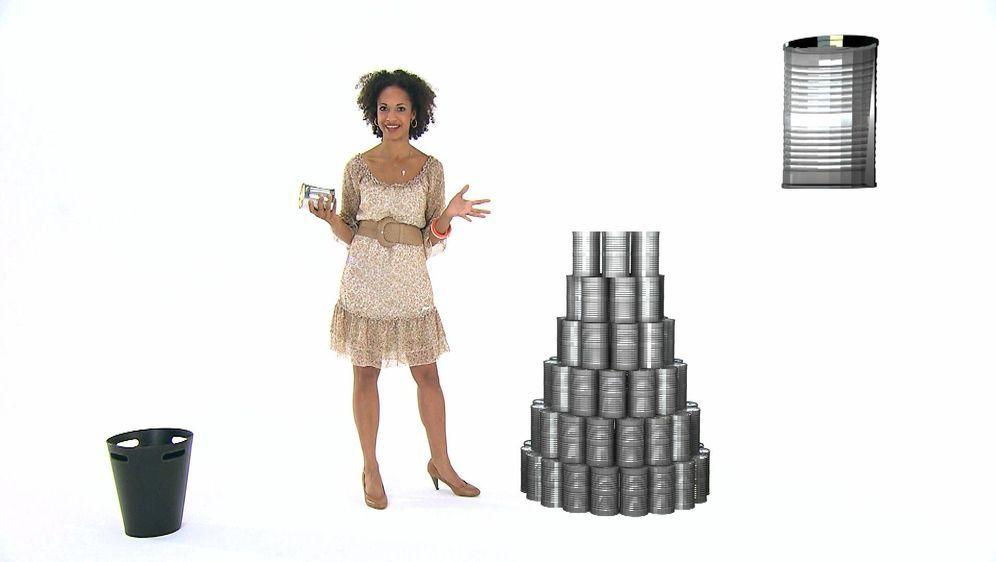 warum gehen elektroger te immer nach der garantie kaputt. Black Bedroom Furniture Sets. Home Design Ideas