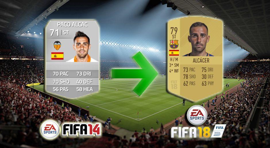 Fifa Wandel So Haben Sich Die Stars Des Fc Barcelona Verändert