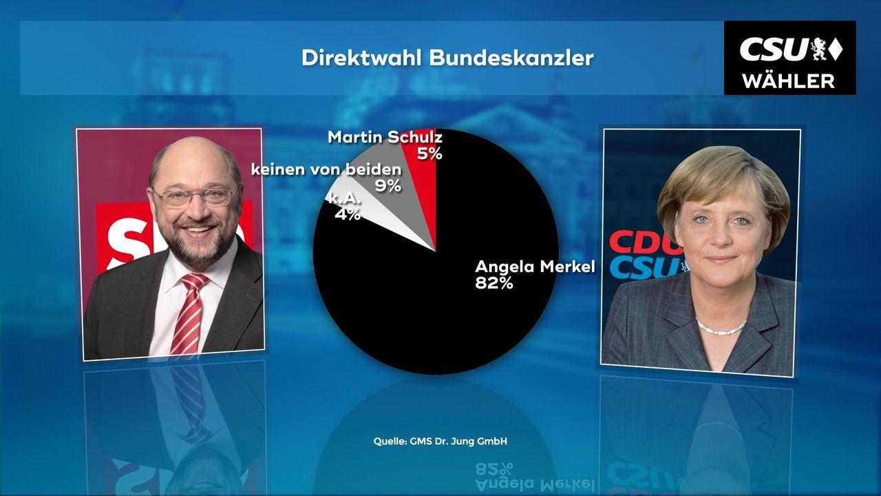 170907_WC_04_Schulz_Merkel_CSU