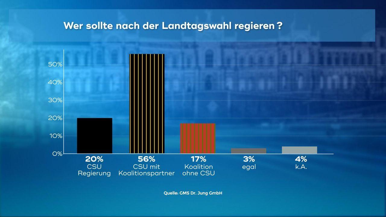 180102_WC_09_Wer_nach_Landtagswahl_regieren