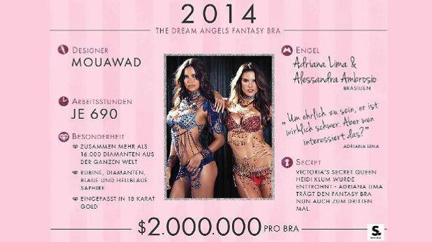 Victoria's Secret Fantasy Bras