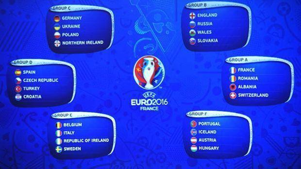 EM 2016, Spielplan
