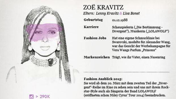 Zoe Kravitz Stylight