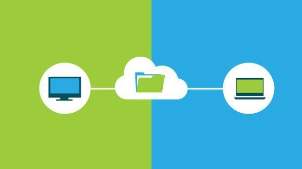 File Sharing Dienste