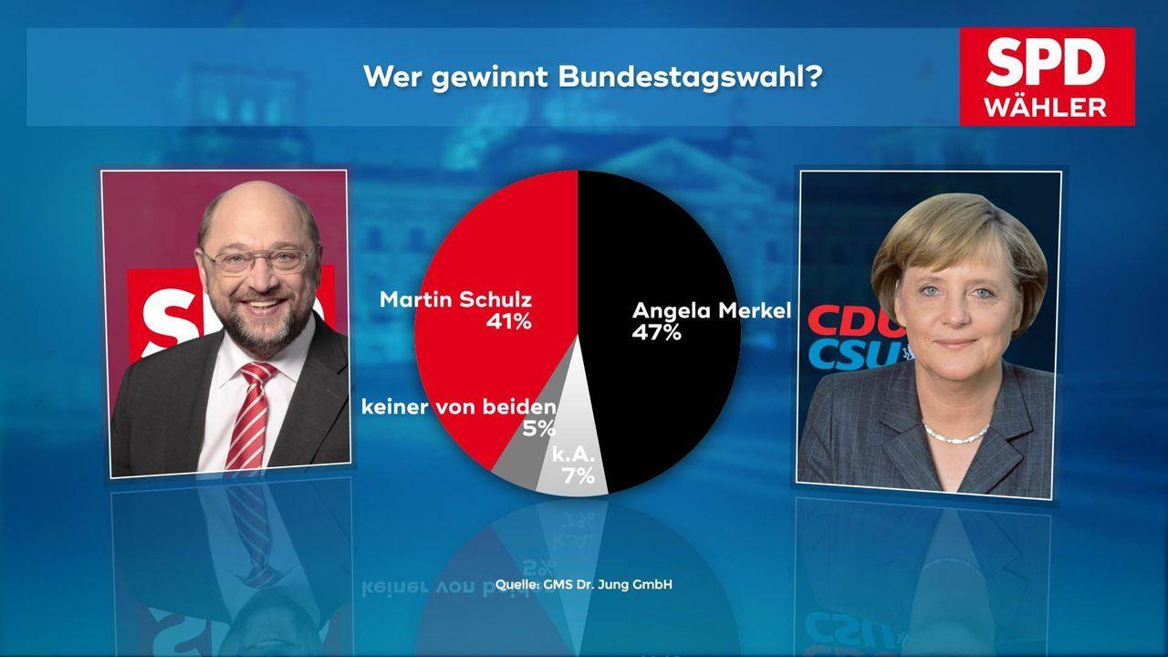 170706_WC_04a_Wer_gewinnt_Bundestagswahl