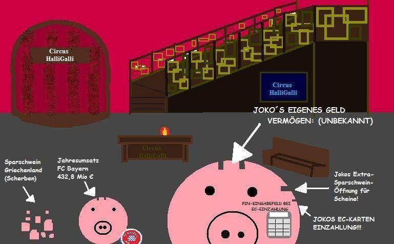 Was Schönes mit Kapitalistenschweinen von Johannes Trejo Rothaug.