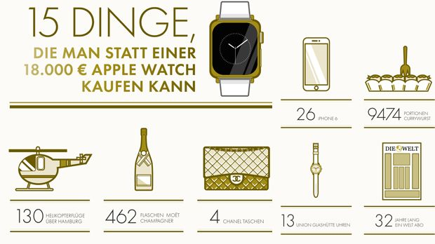 15 dinge die man statt einer apple watch kaufen kann. Black Bedroom Furniture Sets. Home Design Ideas