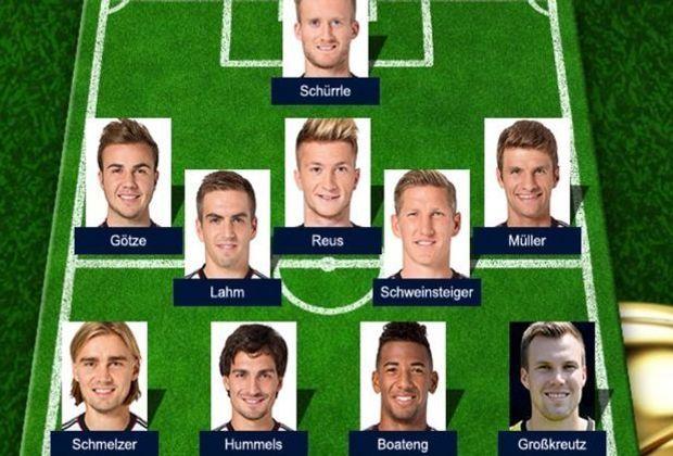 aufstellung der deutschen nationalmannschaft heute