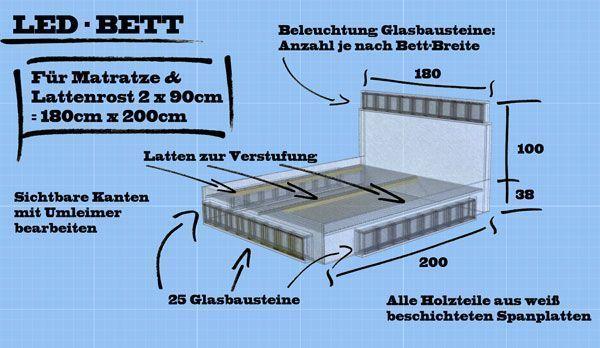 Wendes_Leuchtbett1_web